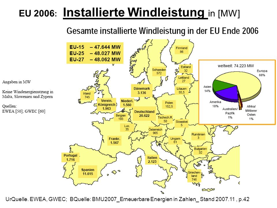 EU 2006: Installierte Windleistung in [MW]